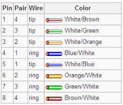 sony xplod wiring color code gandul 45 77 79 119