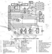wiring diagram 3 9 fuel injection ecu range rover forum lr4x4