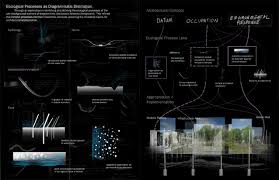 Home Design Download Image Asla 2011 Student Awards The Fluvial Lexicon