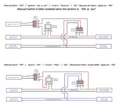 lights wiring in kc diagram gooddy org