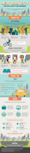 New York City Attractions Map by Best 20 Ny Map Ideas On Pinterest Map Of New York City New