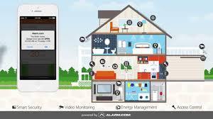 the anatomy of the smart home australia youtube