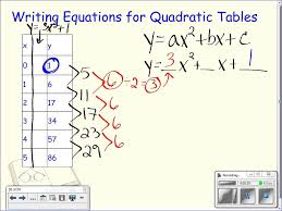 writing linear equations from a table writing equations from quadratic tables youtube
