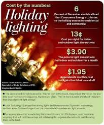 history of decking the halls with christmas lights lifestyles