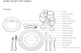 Formal Dinner Place Setting Table Setting Chart Home Design