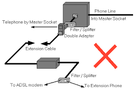 adsl wiring and filters plusnet community