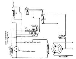 lovable circuit diagram ac generator inspiring wiring ideas