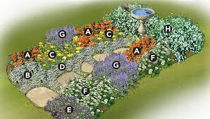 a bird attracting garden plan