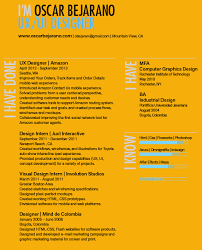 Industrial Design Resume 9 Ux Designer Resume Bursary Cover Letter