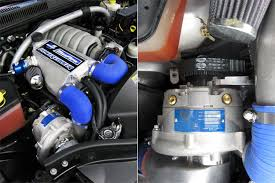 jeep srt8 supercharger kit jeep srt8 and dodge challenger superchargers from vortech motorator