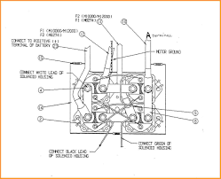 polaris 4500 winch wiring harness polaris winch wiring diagram