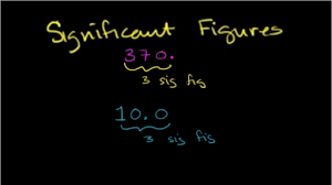addition and subtraction with significant figures video khan