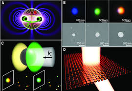 optically resonant dielectric nanostructures science