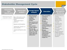 project stakeholder analysis template example of how to conduct a