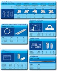 electrical conduits u0026 accessories vicplas holdings