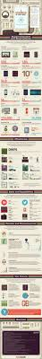 10 fevereiro 2013 ucs l 12 best infographics images on pinterest infographics books and