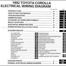 2009 toyota corolla wiring diagram toyota wiring diagram schematic