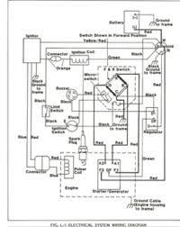 2010 ezgo golf cart wiring diagram wiring diagrams