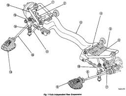 2005 dodge dakota front suspension diagram solved diagram fuse panel dodge stratus 2005 fixya