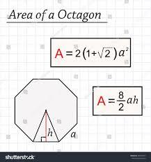 Area Formula by Area Octagon Mathematical Formula Stock Vector 285504347