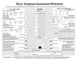 rapid upper limb assessment rula insy 3021 spring ppt download