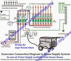 home generator wiring diagram home wiring and electrical diagram