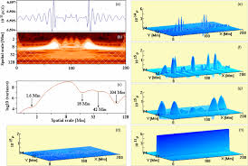 magnetoacoustic waves propagating along a dense slab and harris