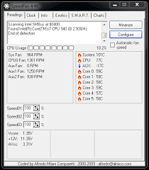 Control Your Pc Fan Speed With Hardware Or Software Tested