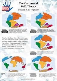My Plate Worksheets Infographic The Continental Drift Theory Kids Discover