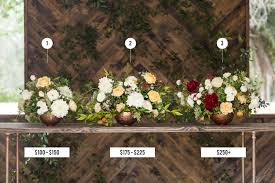 Centerpieces Wedding Planning Tips Budgeting For Centerpieces Green Wedding