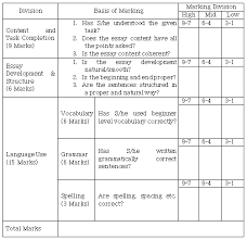 Basics on how to create a good outline SlidePlayer Evaluation Report Template Executive Summary PDF Format