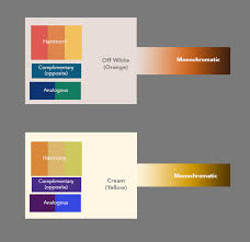 what colors go well with cream or off white color theory