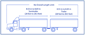 Interior Dimensions Of A 53 Trailer 53 Feet Trailer Specifications Related Keywords U0026 Suggestions 53