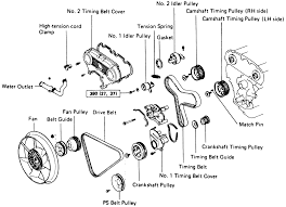 1998 toyota corolla engine diagram toyota corolla 1 6 2013 auto images and specification