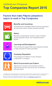 top 10 companies filipinos aspire to work for revealed l jobstreet
