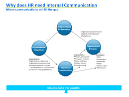 hr strategy template communication strategy for hr