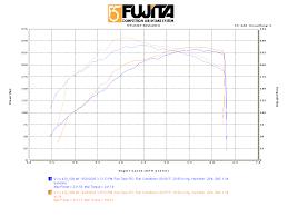 lexus isf injen intake review gs430 srt intake chip for ls430 clublexus lexus forum discussion