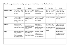 phase 5 letters and sounds weekly planners by comenius teaching