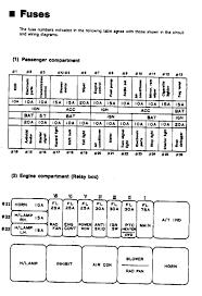 r32 fuse location u0027s and description u0027s archive nissan skyline
