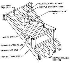False Dormer House Rafter Design Cottage Pinterest Construction Window