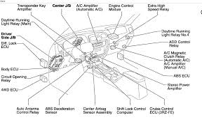 toyota 4runner a c relay location air conditioning problem 1995