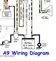 klr 650 wiring diagram klr wiring diagrams instruction