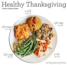 thanksgiving meal 1000 calorie plate portions band surgery