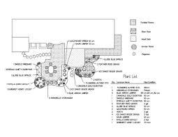 gta landscape design mps property services