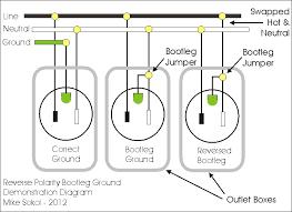 reverse polarity bootleg ground testing