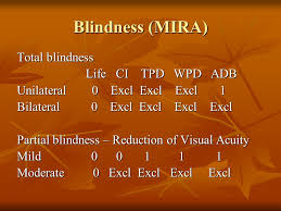 Temporary Partial Blindness Underwriting Eye Disorders Ppt Online Download