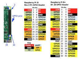 how to interface a pir motion sensor with raspberry pi gpio