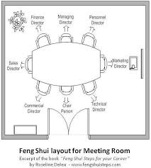 Feng Shui Layout For A Meeting Room Google Search NAIFeng - Feng shui bedroom placement of furniture