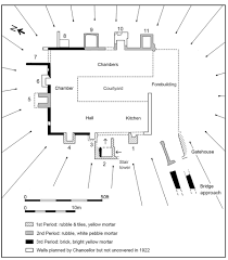 Beaumaris Castle Floor Plan by Richard Nevell Author At Castle Studies Trust Blog