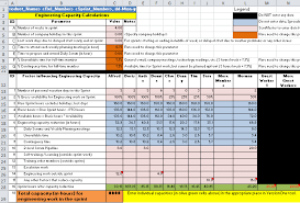 Agile Project Management Excel Template Agile Capacity Calculation Part 2 Of 2